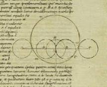 Medievlal illustration of eclipse